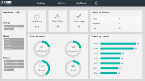 Bug Tracker Template Excel - Light Dashboard