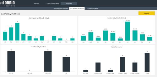 Modèle Excel de gestion des contrats