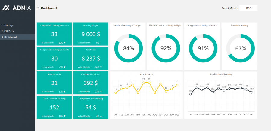 Demo - HR Training Dashboard Excel Template