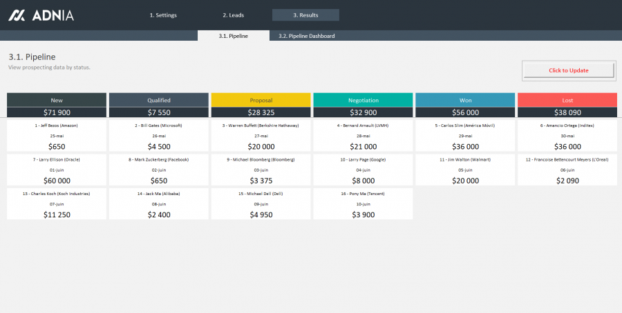 Demo - Sales Pipeline Template Excel.xlsm