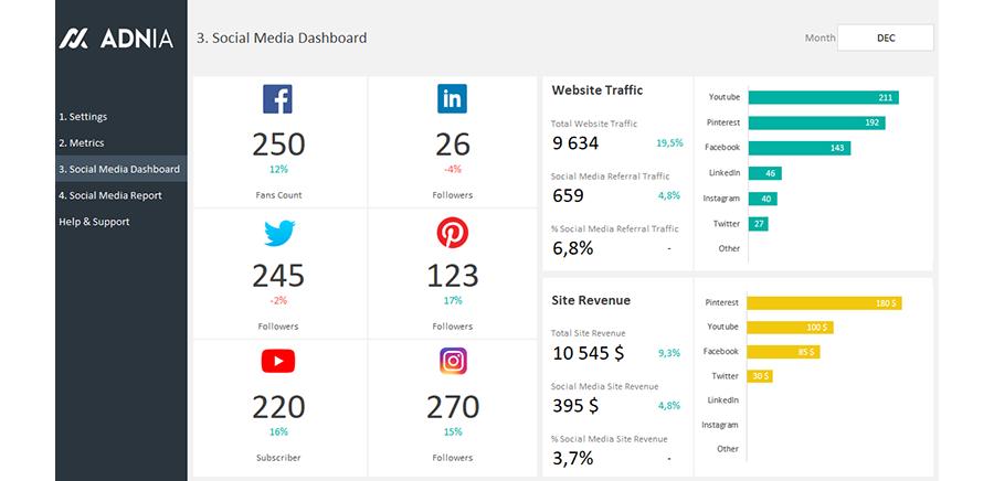 Demo - Social Media Report Template