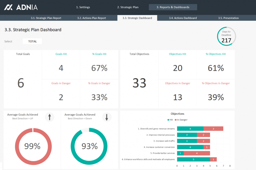 Demo - Strategic Plan Template Excel