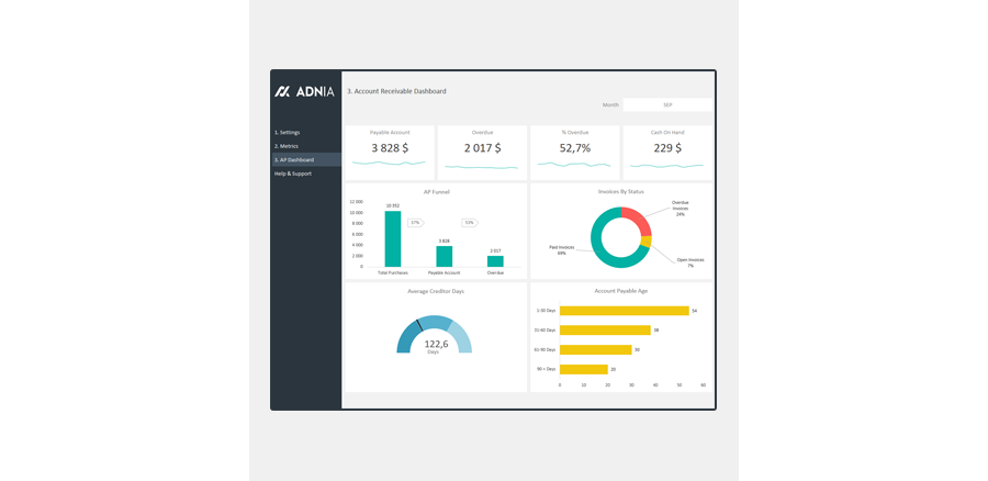 Demo - Account Receivable Dashboard Template