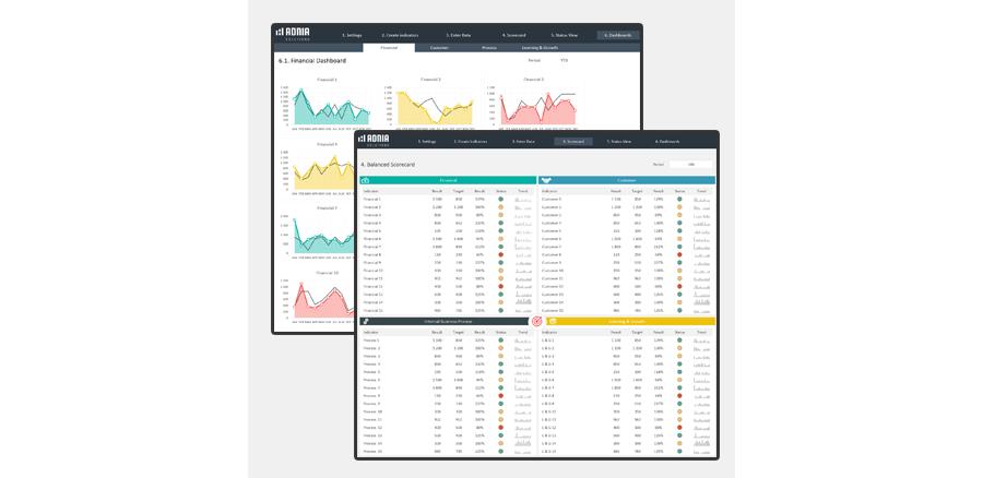 Demo - Balanced Scorecard Excel Template 2.0