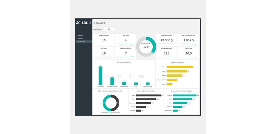 Demo - HR Recruitment Dashboard Template