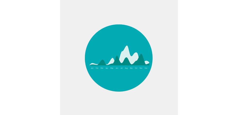 Demo - KPI Management Dashboard Template 3