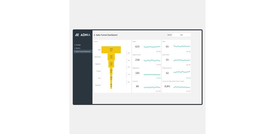 Demo - Sales Funnel Template Excel v1.xlsx